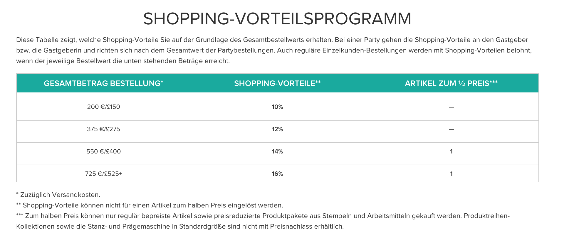 Shopping-Vorteilsprogramm